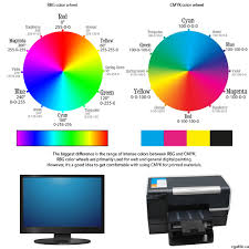 basic color wheel top best images of printable color wheel