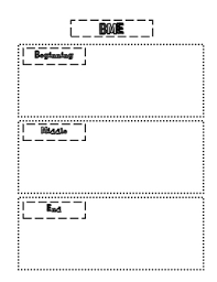 beginning middle and end graphic organizer bme beginning