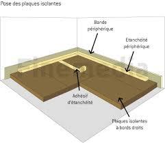 isolant plancher chauffant choisir l isolation du plancher chauffant