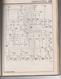 91 jeep wrangler wiring diagram wiring diagram and schematic