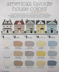 Most Popular Colors 16 Best Exterior House Colors Images On Pinterest Exterior House
