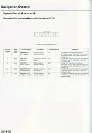 request picture from 2006 service manual honda pilot honda