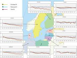 Baltic Sea Map Nitrogen Emissions To The Air In The Baltic Sea Area Helcom