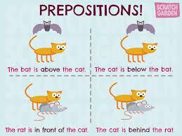 Preposition Practice Worksheets Prepositions Scratch Garden
