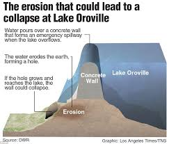 Oroville Ca Map California U0027s Oroville Dam Catastrophe Declared A Emergency Daily