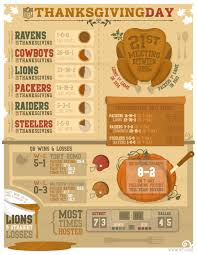 nfl thanksgiving by the numbers nfl