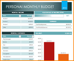 Free Excel Personal Budget Template 7 Excel Personal Budget Template Memo Templates