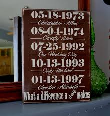 wooden signs decor important date sign family date sign birthday date sign what