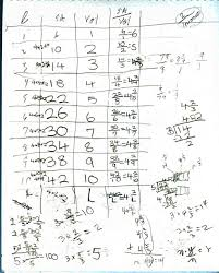 Surface Area And Volume Worksheets Grade 7 Nanako Comes From Japan To Work With Don