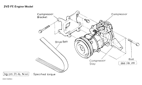 Toyota 2e Engine Diagram 1991 Toyota Corolla Serpentine Belt Routing And Timing Belt Diagrams