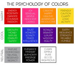 choosing the best colors u0026 fonts to represent your brand u2013 web