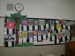 decoration ideas picture of kid kindergarten class room wall