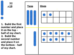 2nd grade math 2 digit division and 2nd grade worksheets