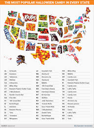 map the most popular halloween candy in every us state business