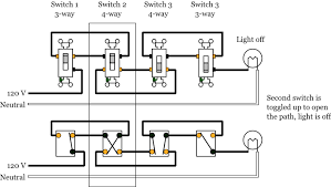 can i switch the location of a dimmer with other simple 4 way