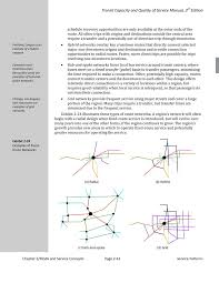 chapter 2 mode and service concepts transit capacity and