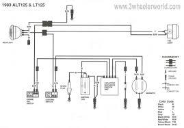 wonderful suzuki lt250 quadrunner wiring diagram gallery best