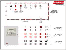 remote start wiring diagrams and amazing viper car alarm diagram