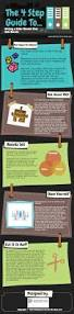 resume writing business 62 best career job search infographics images on pinterest job follow these 4 essential steps to write a killer resume for yourself that gets results for resume writingbusiness