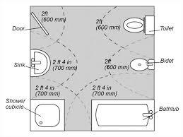 bathroom design layout bathroom 8 7 bathroom layout ideas ideas bathroom