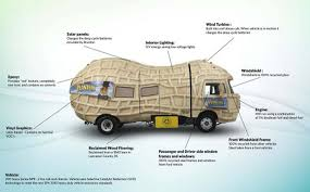 Planters Peanuts Commercial by Planters Has A Peanut Shaped Truck Called The Nutmobile Eater
