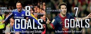 Fernando Torres Meme - fernando torres vs lionel messi fansfoot you ll never laugh alone