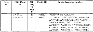 patent wo2001034627a1 28 human secreted proteins google patents