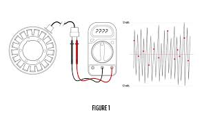 radio waves diagram wiring diagrams wiring diagrams