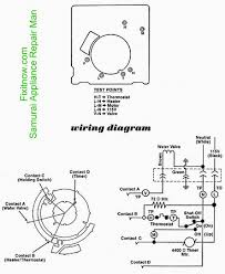 whirlpool built modular icemaker wiring diagram and test points