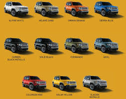 jeep bu renegade exterior paint options jeep renegade forum