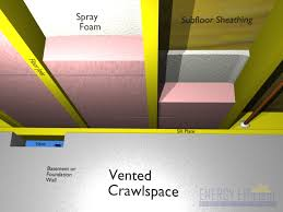 Insulation R Value For Basement Walls by Selecting The Right Foam For My Climate Zone
