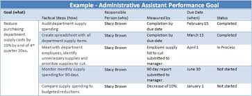 administrative assistant performance goals examples u2014 the thriving