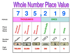 numbers in expanded form expanded form