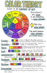 best 25 complimentary colors ideas on pinterest yellow
