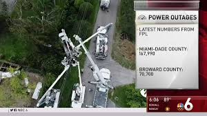 Ohio Edison Outage Map by 100 Fpl Maps Miami Neighborhood And Fpl Are Fighting Curbed