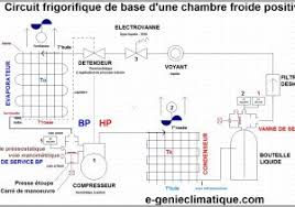 chambre froide pdf chambre froide negative pdf 1004293 froid20 montage 3 chambre froide