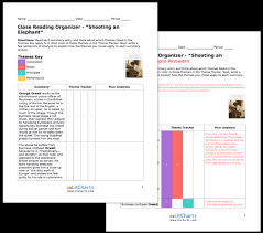 shooting an elephant u201d summary u0026 analysis from litcharts the