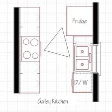 kitchen design floor plans corridor kitchen layout design floor plans galley or 288x288