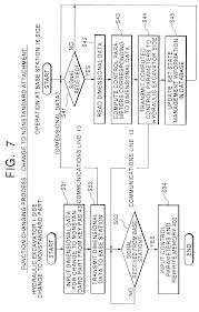 patent us20030144750 system for changing function of work