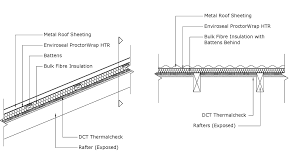 insulating a cathedral ceiling with a metal roof about ceiling tile