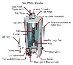 gas water heater pilot light keeps going out water heater pilot light gas water heater pilot light keeps going