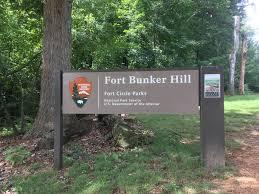Department Of The Interior National Park Service Event Details Civil War Defenses Of Washington U S National