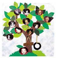 scrapbooking with grandchildren family tree