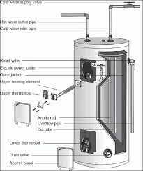 wiring diagram for rheem water heater the best wiring