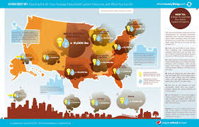 cancer graph infographics graphs net top 11 air pollution infographics infographics graphs net