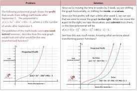 parent function worksheet worksheets