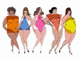 4x Plus Size Clothing Plus Size Clothing Chart Plus Size Clothing Fashions For Women