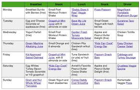 daily food menu for weight loss meals to door