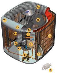 carrier air conditioning parts u2013 convenient again carrier air