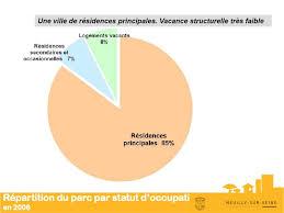 bureau de vote neuilly sur seine neuilly aujourd hui copie site officiel de la ville de neuilly